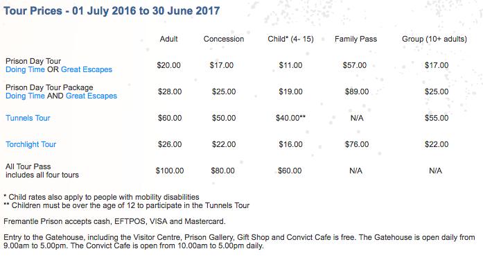 Fremantle Prison Tour Schedule